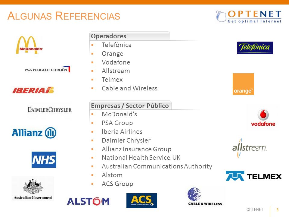 Algunas Referencias Operadores Telefónica Orange Vodafone Allstream