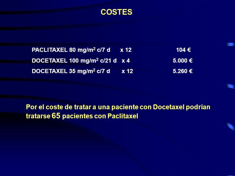COSTES PACLITAXEL 80 mg/m2 c/7 d x 12 104 € DOCETAXEL 100 mg/m2 c/21 d x 4 5.000 € DOCETAXEL 35 mg/m2 c/7 d x 12 5.260 €