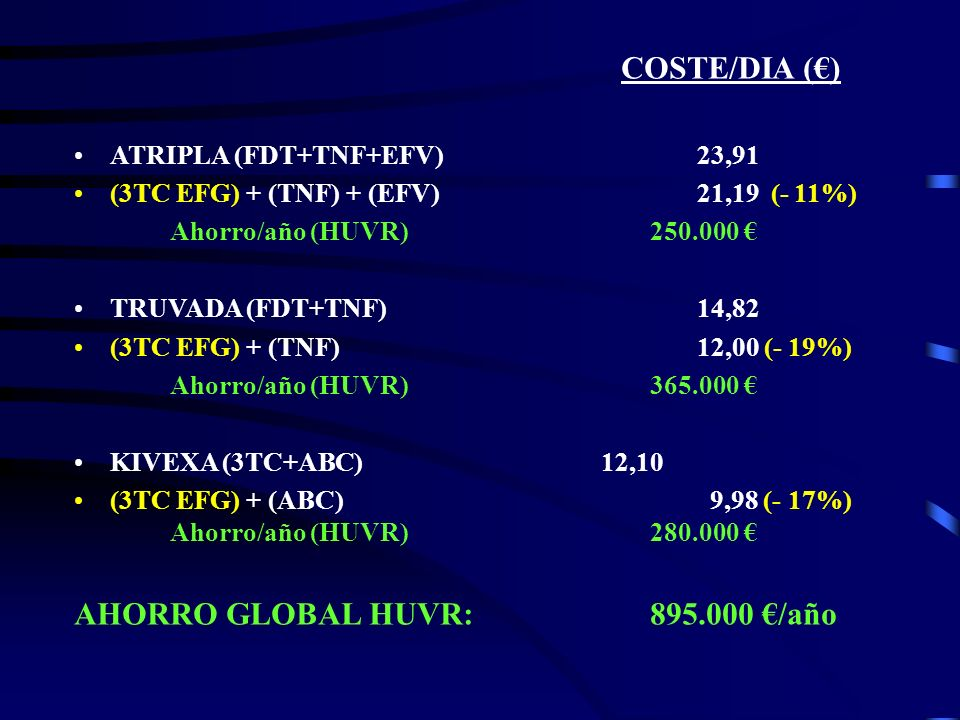 AHORRO GLOBAL HUVR: 895.000 €/año