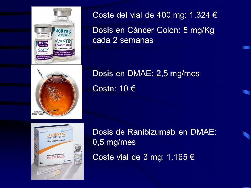 Coste del vial de 400 mg: 1.324 € Dosis en Cáncer Colon: 5 mg/Kg cada 2 semanas. Dosis en DMAE: 2,5 mg/mes.