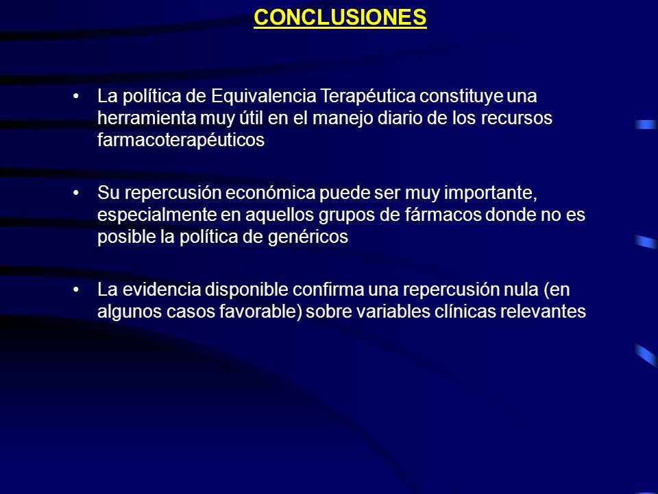 CONCLUSIONES La política de Equivalencia Terapéutica constituye una herramienta muy útil en el manejo diario de los recursos farmacoterapéuticos.