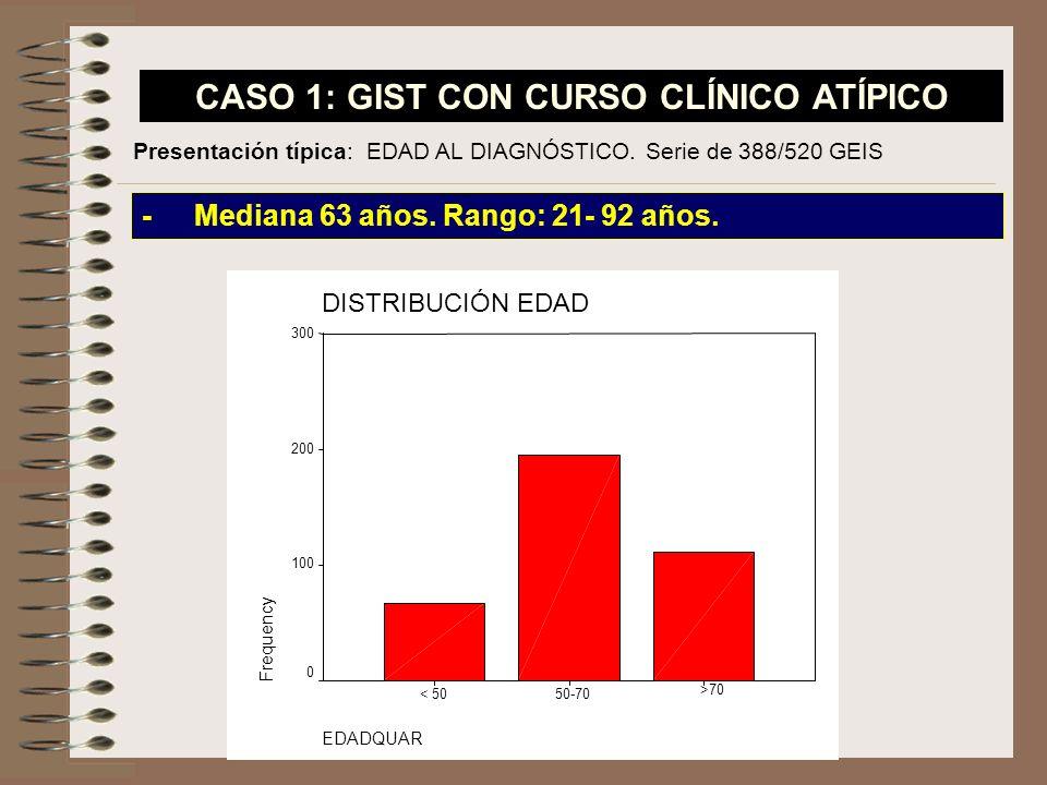CASO 1: GIST CON CURSO CLÍNICO ATÍPICO