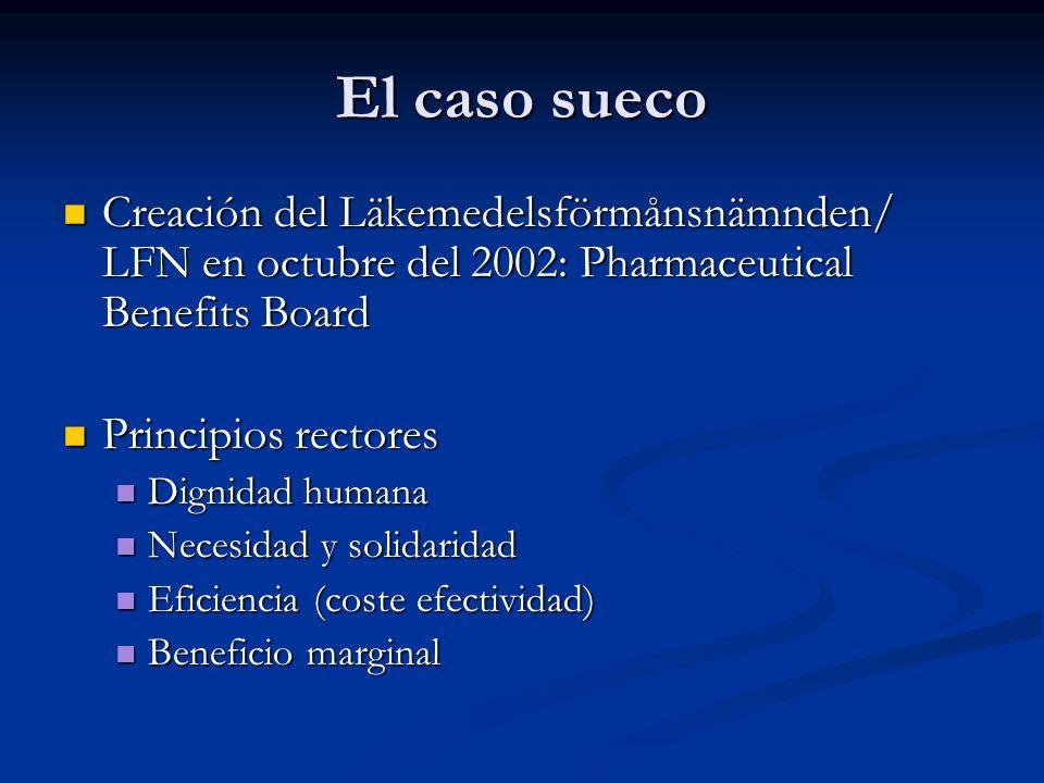 El caso sueco Creación del Läkemedelsförmånsnämnden/ LFN en octubre del 2002: Pharmaceutical Benefits Board.