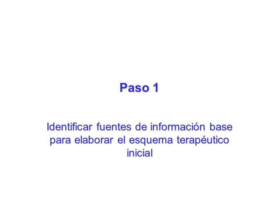 Paso 1 Identificar fuentes de información base para elaborar el esquema terapéutico inicial
