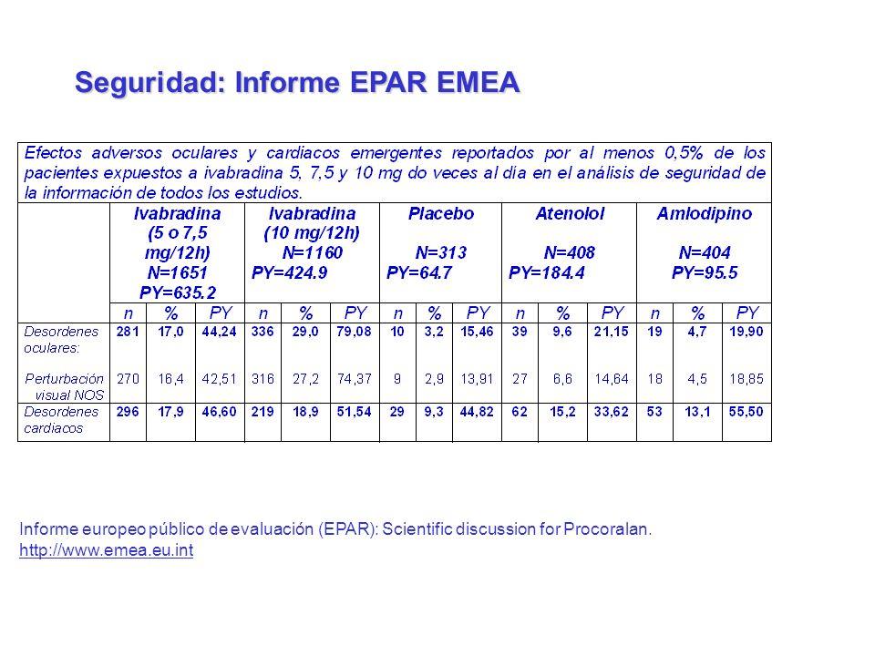 Seguridad: Informe EPAR EMEA
