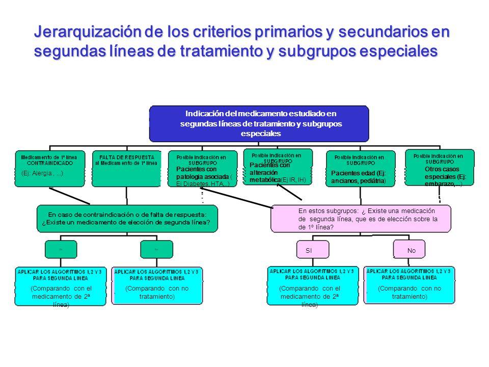 Jerarquización de los criterios primarios y secundarios en segundas líneas de tratamiento y subgrupos especiales