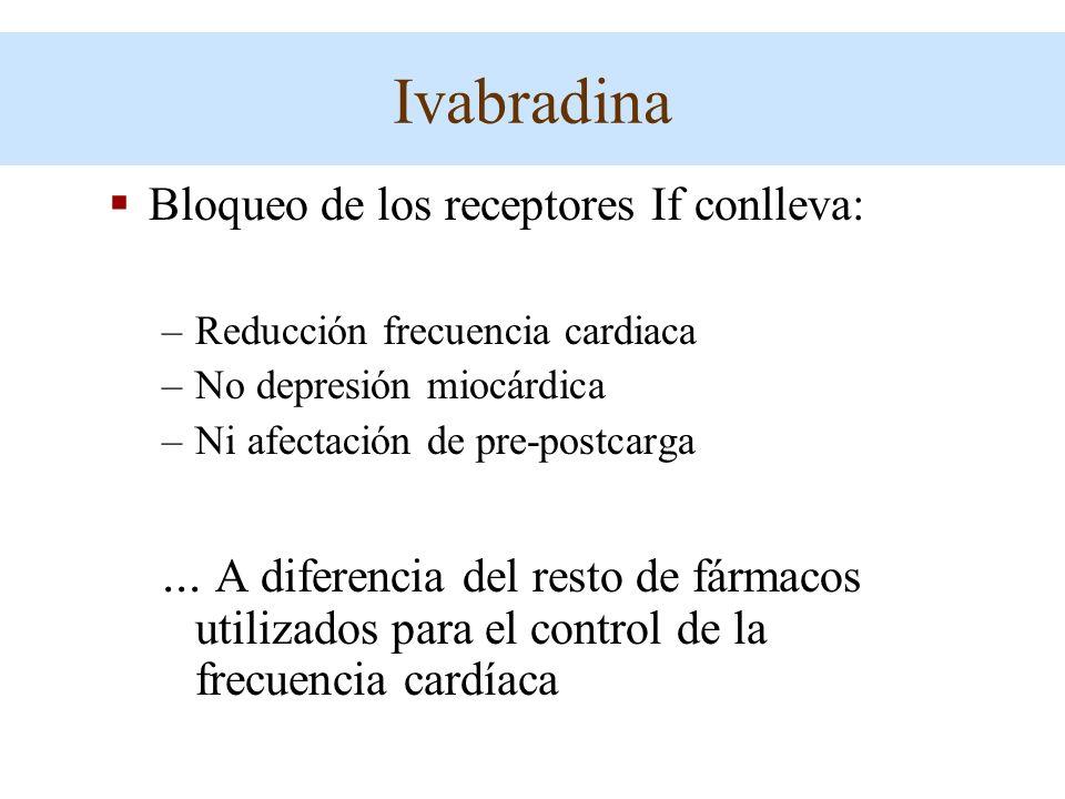 Ivabradina Bloqueo de los receptores If conlleva: Reducción frecuencia cardiaca. No depresión miocárdica.
