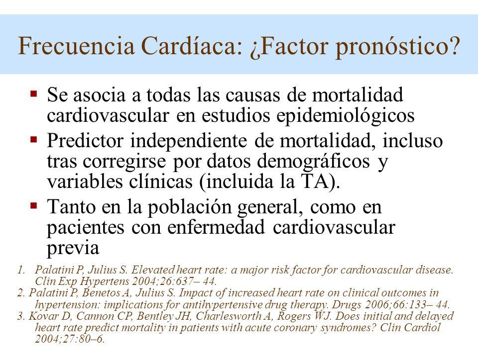 Frecuencia Cardíaca: ¿Factor pronóstico
