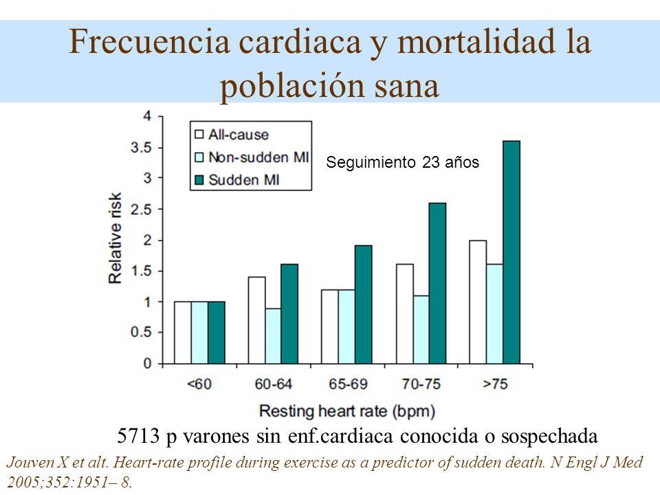 Frecuencia cardiaca y mortalidad la población sana