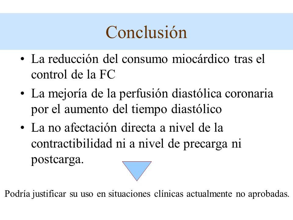 Conclusión La reducción del consumo miocárdico tras el control de la FC.