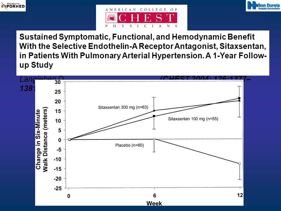 Sustained Symptomatic, Functional, and Hemodynamic Benefit With the Selective Endothelin-A Receptor Antagonist, Sitaxsentan, in Patients With Pulmonary Arterial Hypertension. A 1-Year Follow-up Study