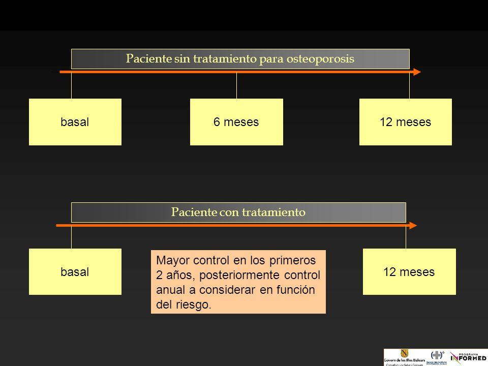 Paciente sin tratamiento para osteoporosis