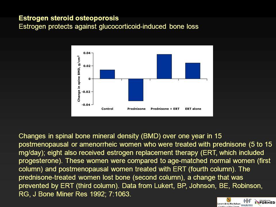 Estrogen steroid osteoporosis