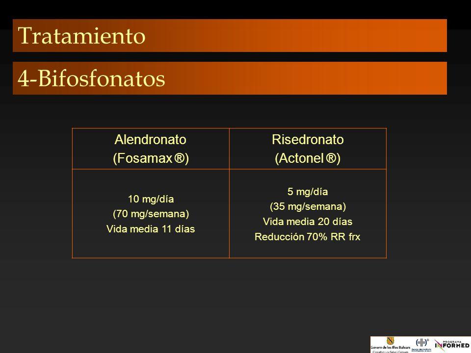 Tratamiento 4-Bifosfonatos Alendronato (Fosamax ®) Risedronato