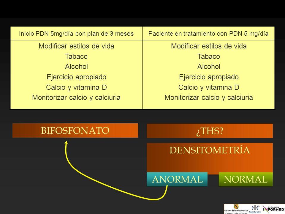 BIFOSFONATO ¿THS DENSITOMETRÍA ANORMAL NORMAL
