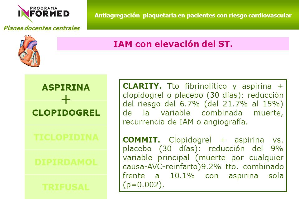 + ASPIRINA IAM con elevación del ST. CLOPIDOGREL TICLOPIDINA