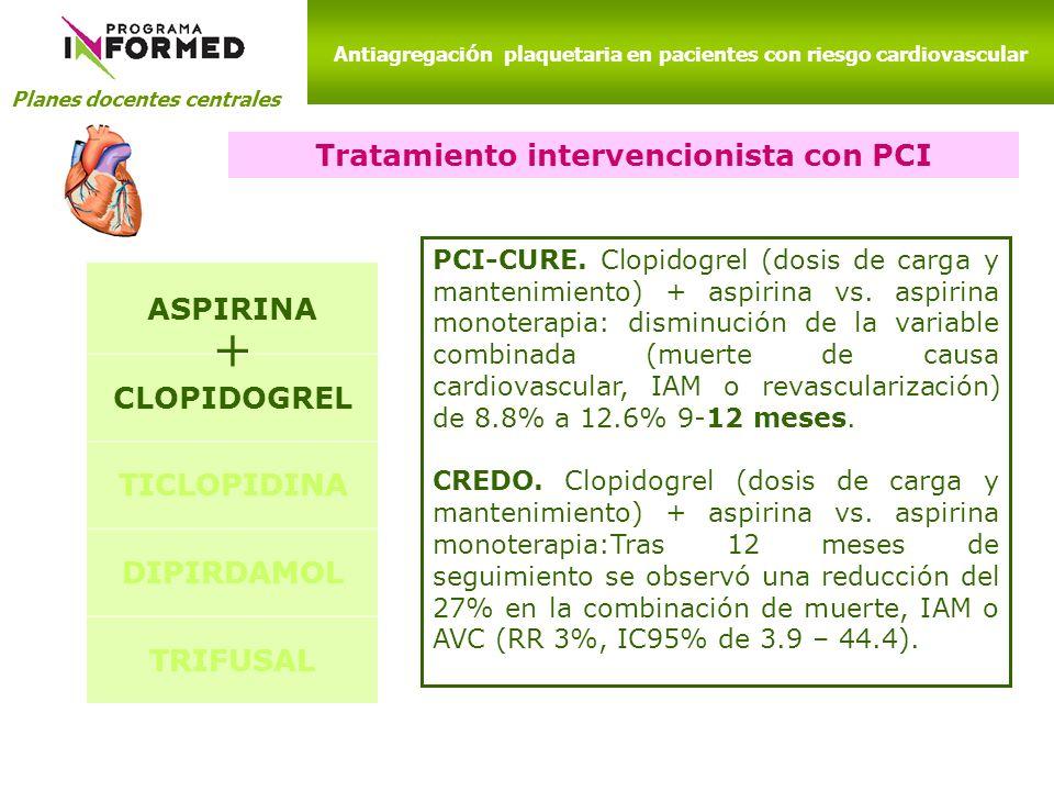 + ASPIRINA Tratamiento intervencionista con PCI CLOPIDOGREL