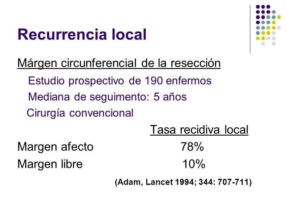 Recurrencia local Márgen circunferencial de la resección