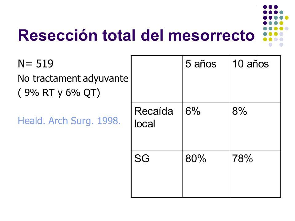 Resección total del mesorrecto
