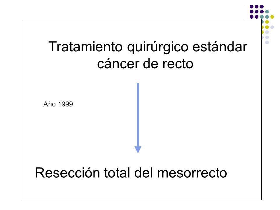 Tratamiento quirúrgico estándar cáncer de recto