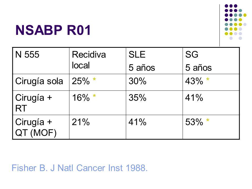 NSABP R01 N 555 Recidiva local SLE 5 años SG Cirugía sola 25% * 30%