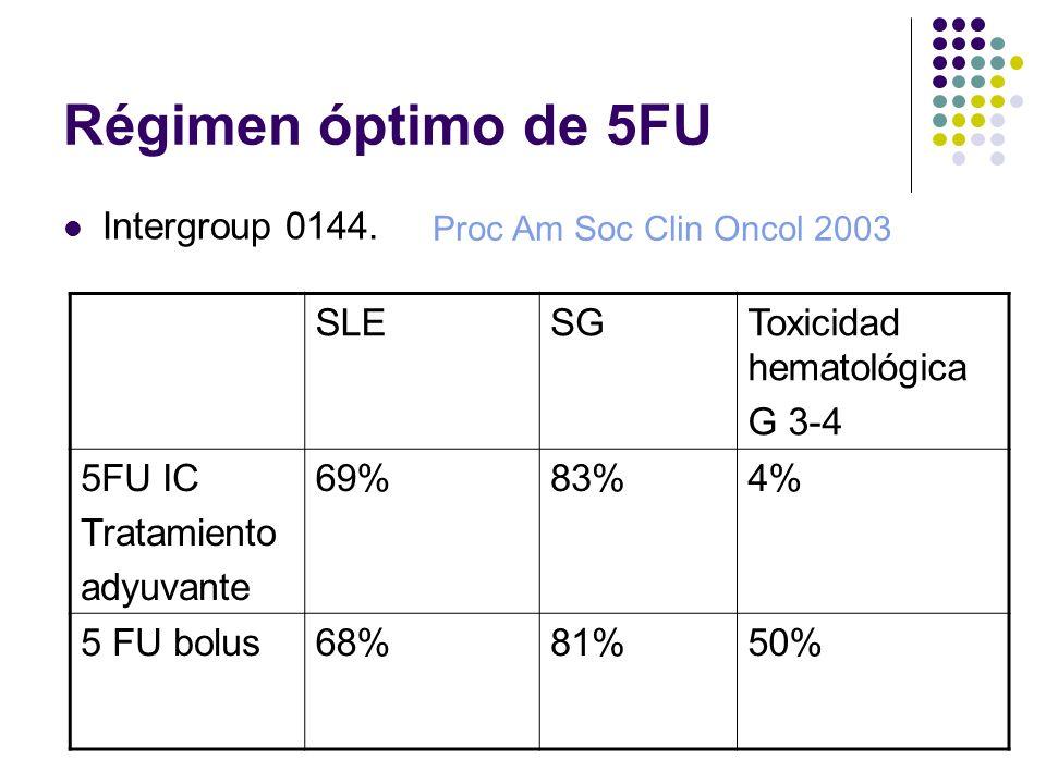 Régimen óptimo de 5FU Intergroup 0144. SLE SG Toxicidad hematológica