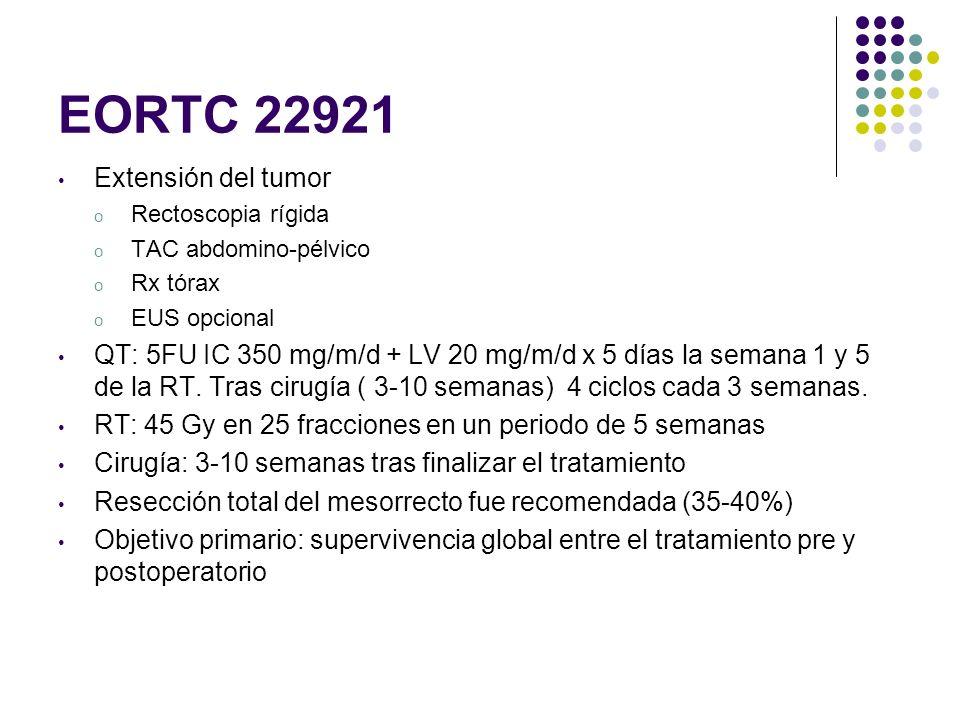 EORTC 22921 Extensión del tumor