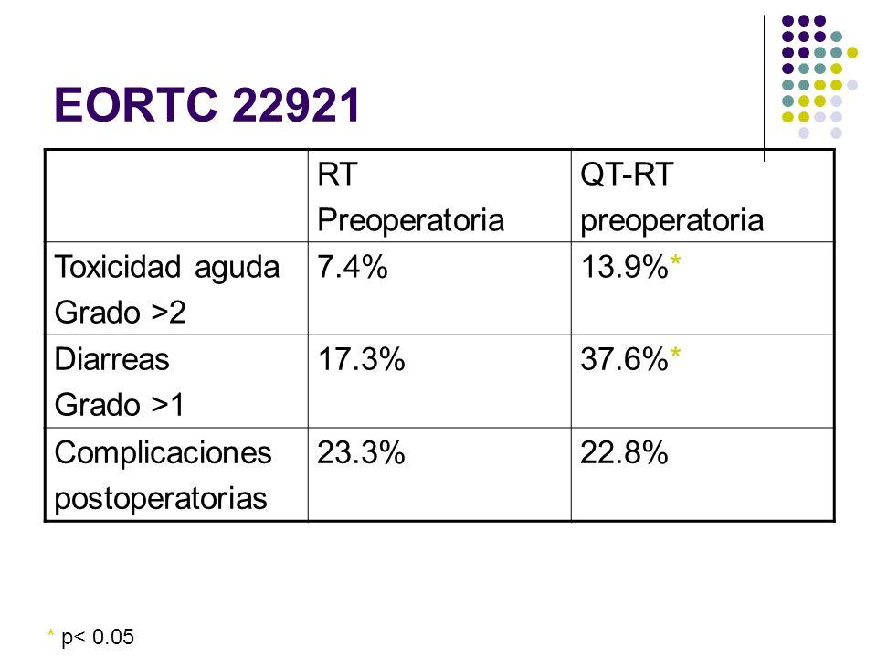 EORTC 22921 RT Preoperatoria QT-RT preoperatoria Toxicidad aguda