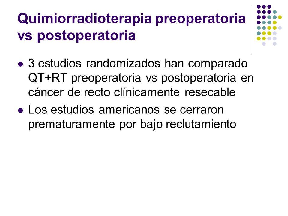 Quimiorradioterapia preoperatoria vs postoperatoria