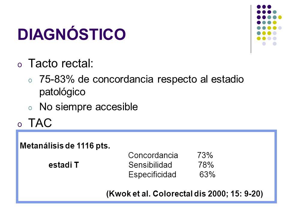 DIAGNÓSTICO Tacto rectal: TAC