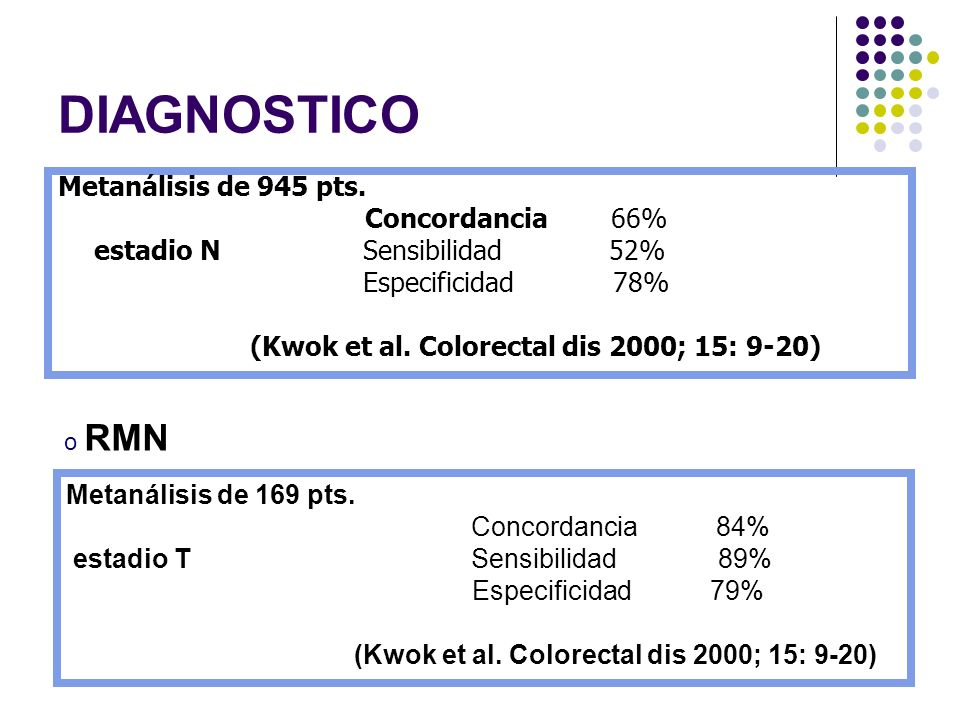 DIAGNOSTICO Metanálisis de 945 pts. Concordancia 66%