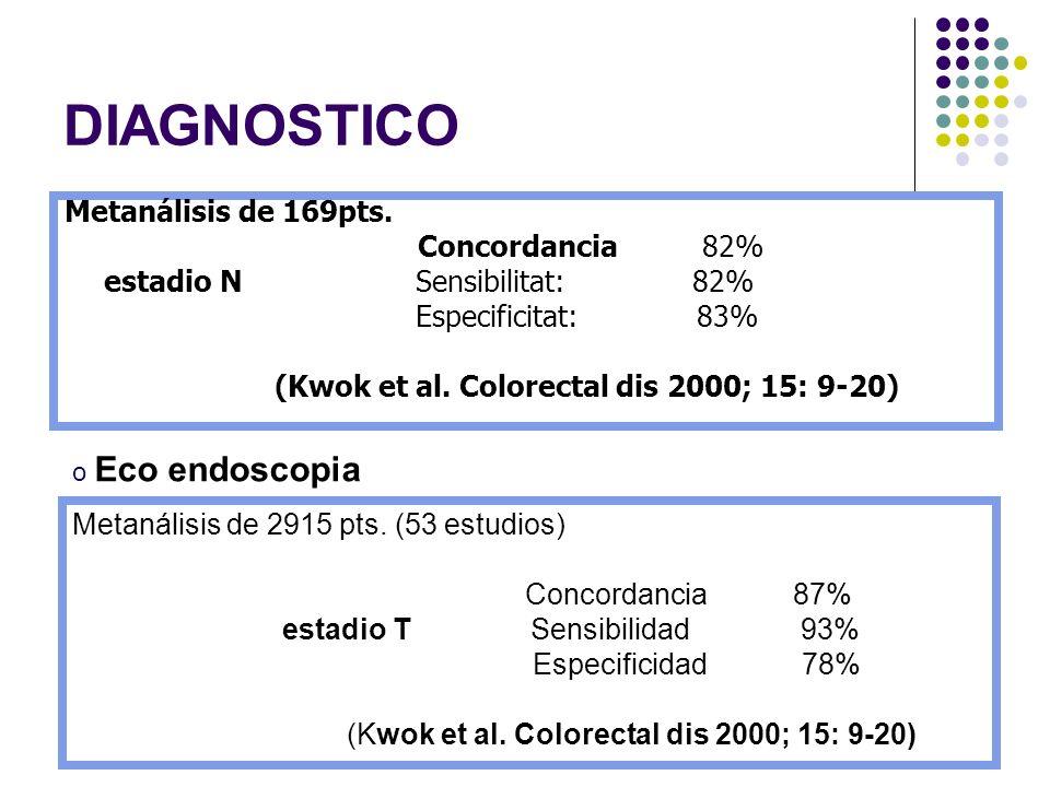 DIAGNOSTICO Metanálisis de 169pts. Concordancia 82%
