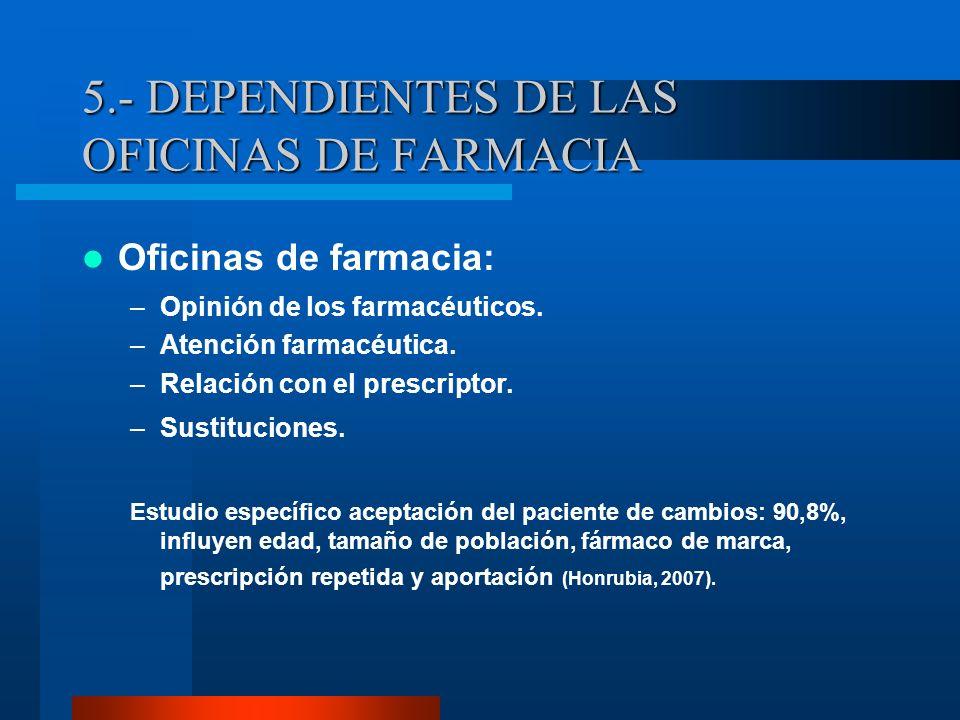 5.- DEPENDIENTES DE LAS OFICINAS DE FARMACIA