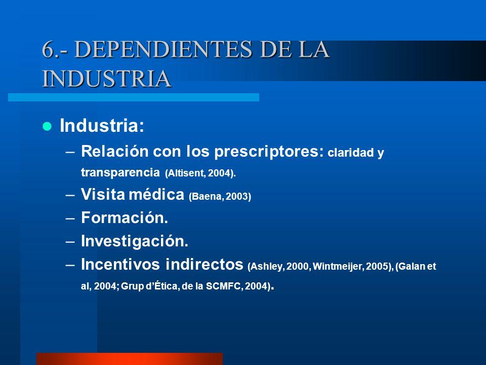 6.- DEPENDIENTES DE LA INDUSTRIA