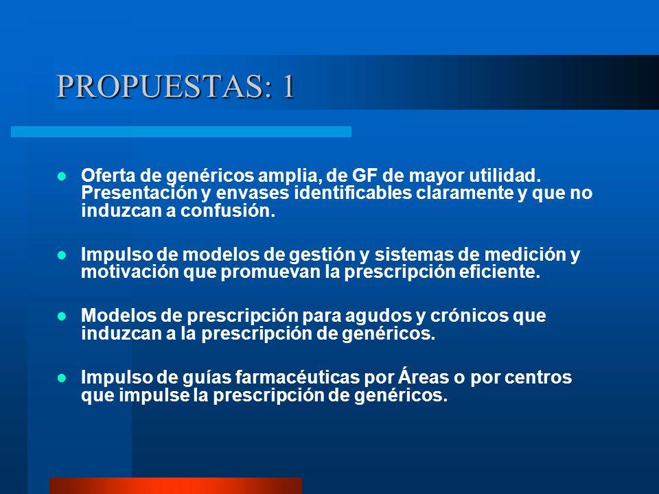 PROPUESTAS: 1 Oferta de genéricos amplia, de GF de mayor utilidad. Presentación y envases identificables claramente y que no induzcan a confusión.