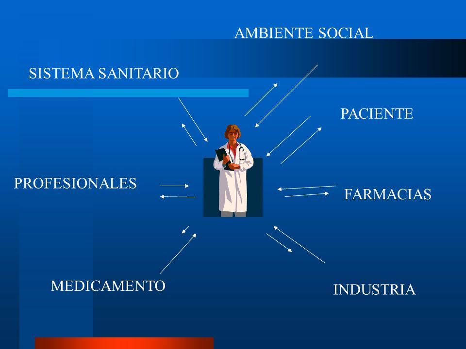 AMBIENTE SOCIAL SISTEMA SANITARIO PACIENTE PROFESIONALES FARMACIAS