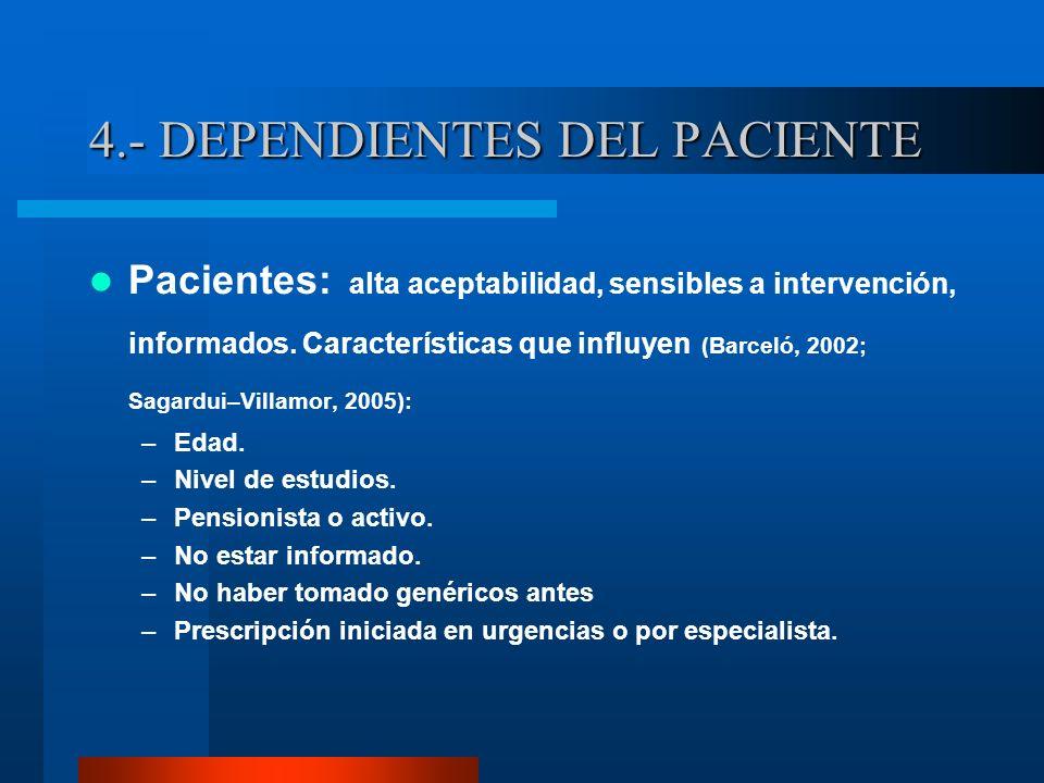 4.- DEPENDIENTES DEL PACIENTE