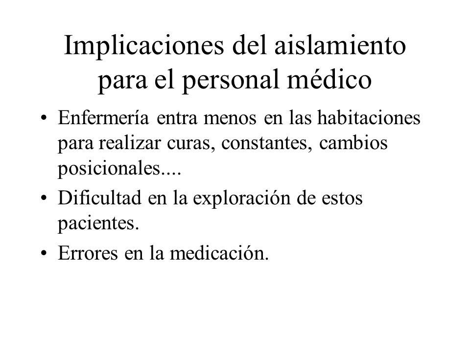 Implicaciones del aislamiento para el personal médico
