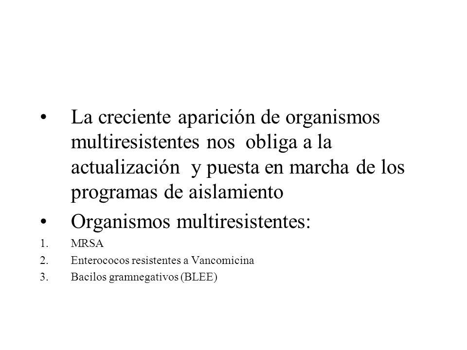 Organismos multiresistentes: