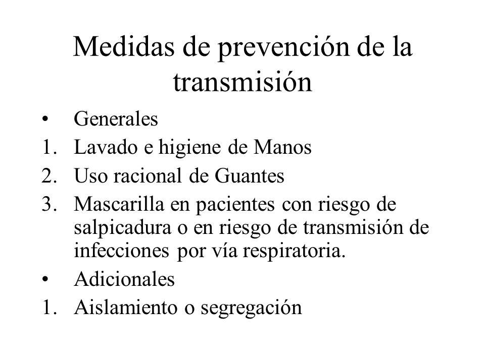 Medidas de prevención de la transmisión