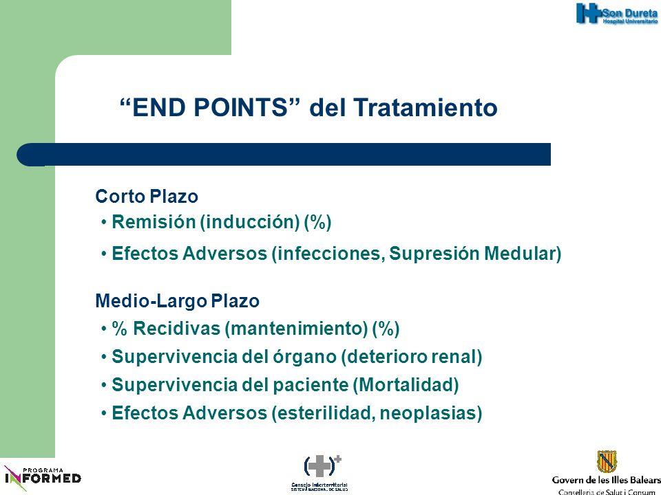 END POINTS del Tratamiento