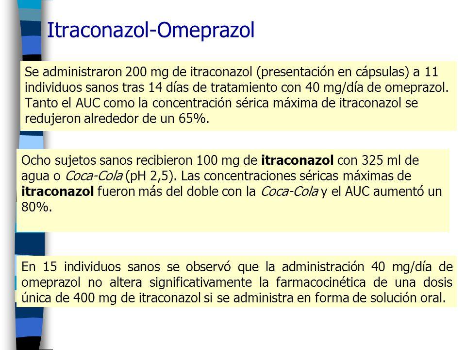 Itraconazol-Omeprazol