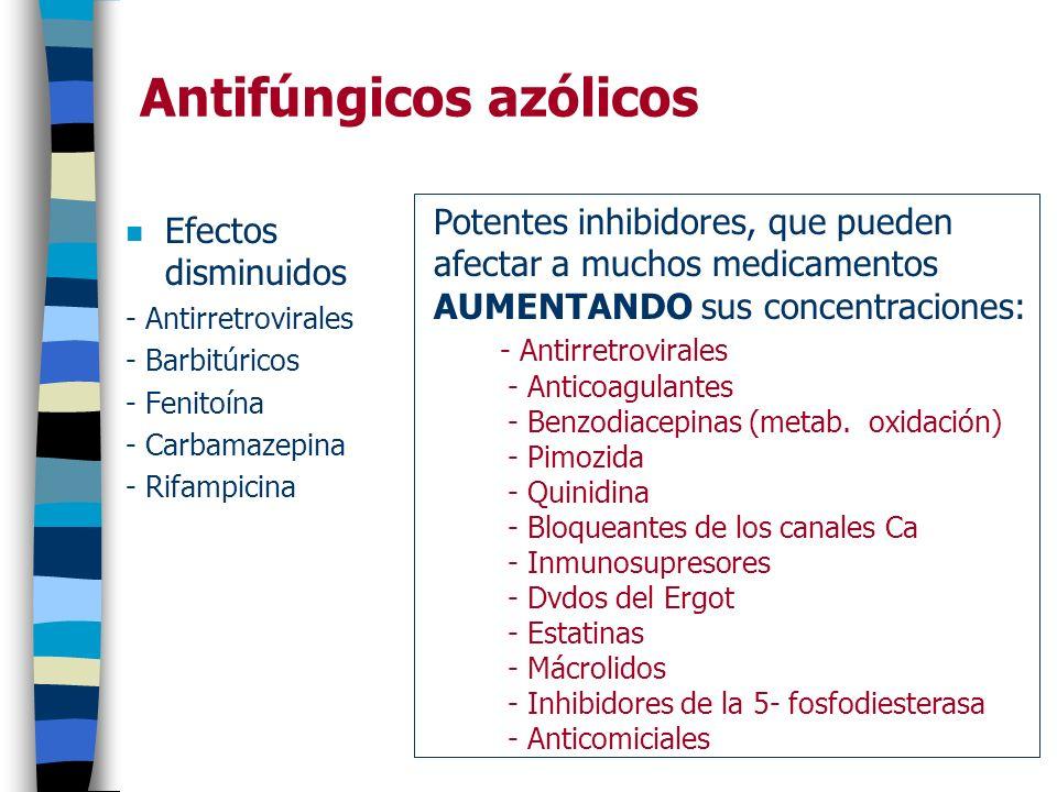 Antifúngicos azólicos