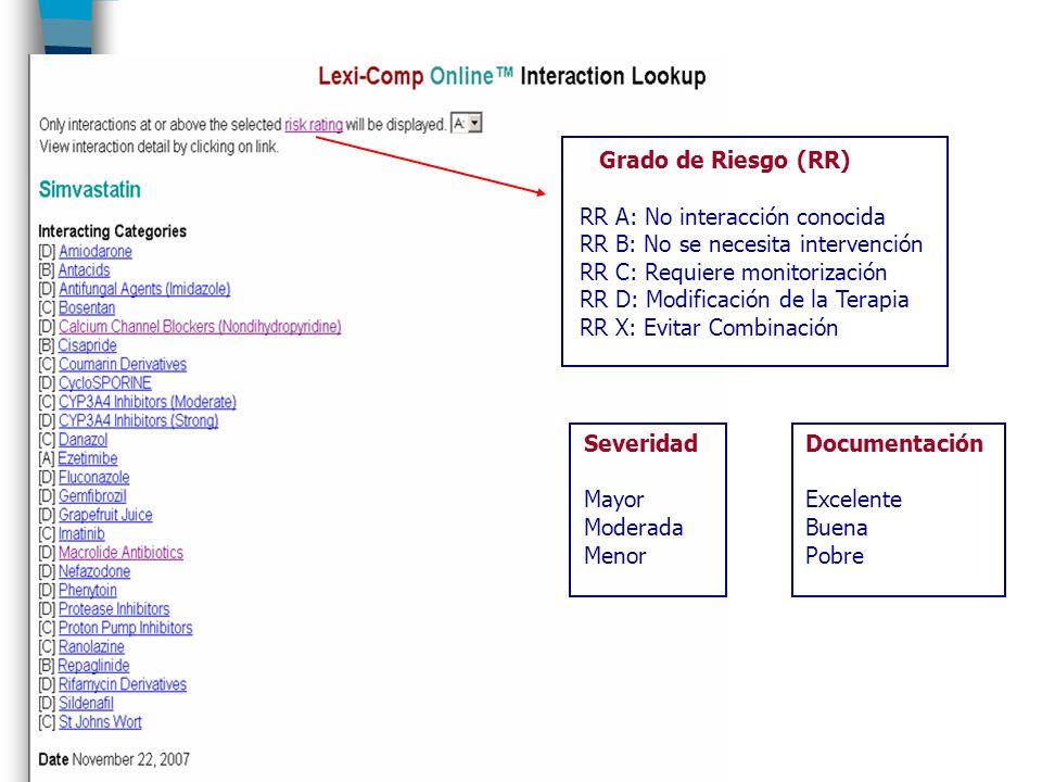 Grado de Riesgo (RR) RR A: No interacción conocida