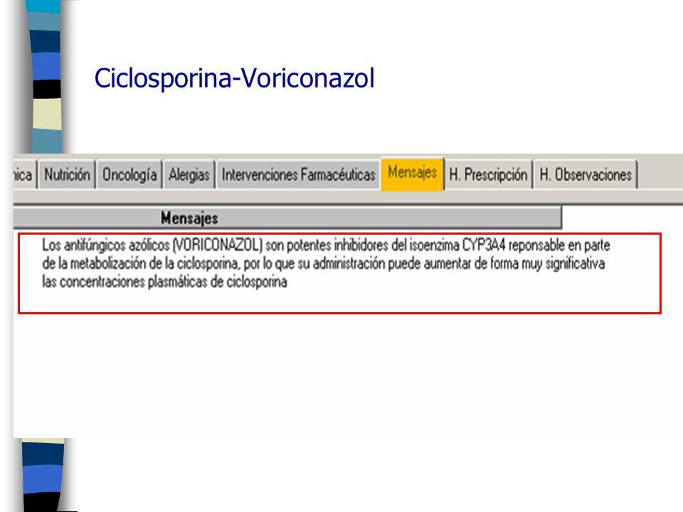 Ciclosporina-Voriconazol