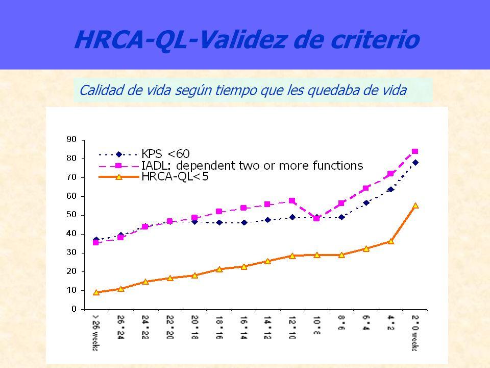 HRCA-QL-Validez de criterio