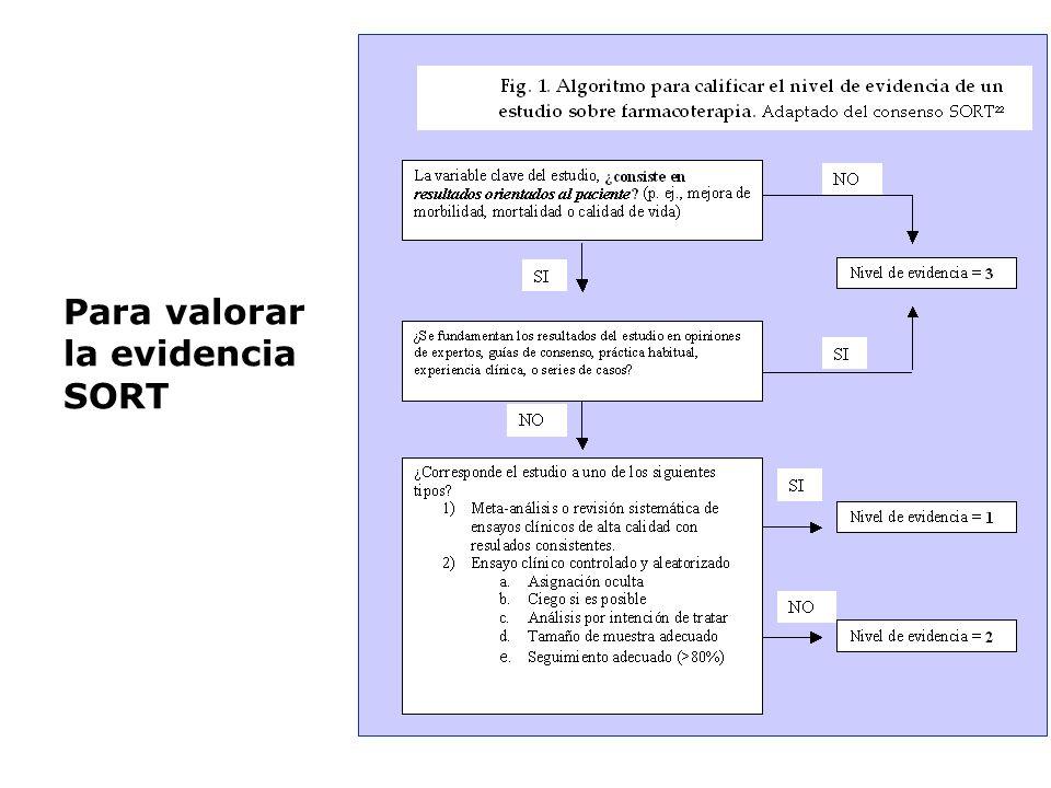 Para valorar la evidencia SORT