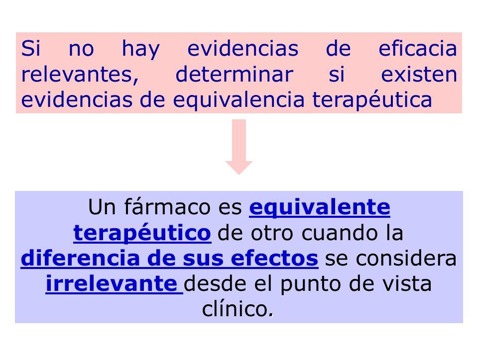 Si no hay evidencias de eficacia relevantes, determinar si existen evidencias de equivalencia terapéutica