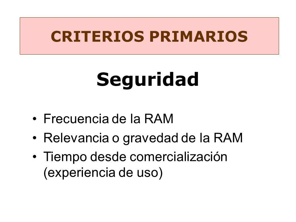 Seguridad CRITERIOS PRIMARIOS Frecuencia de la RAM