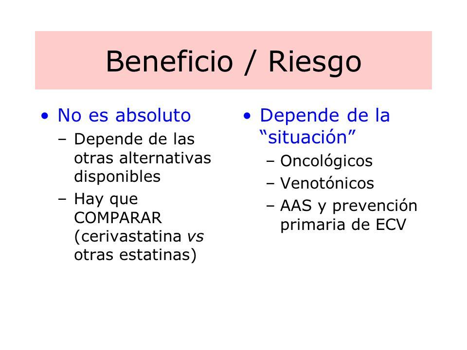 Beneficio / Riesgo No es absoluto Depende de la situación